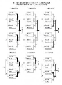 719EA0D3-DAA3-4FCF-8B33-D26E194FF00B